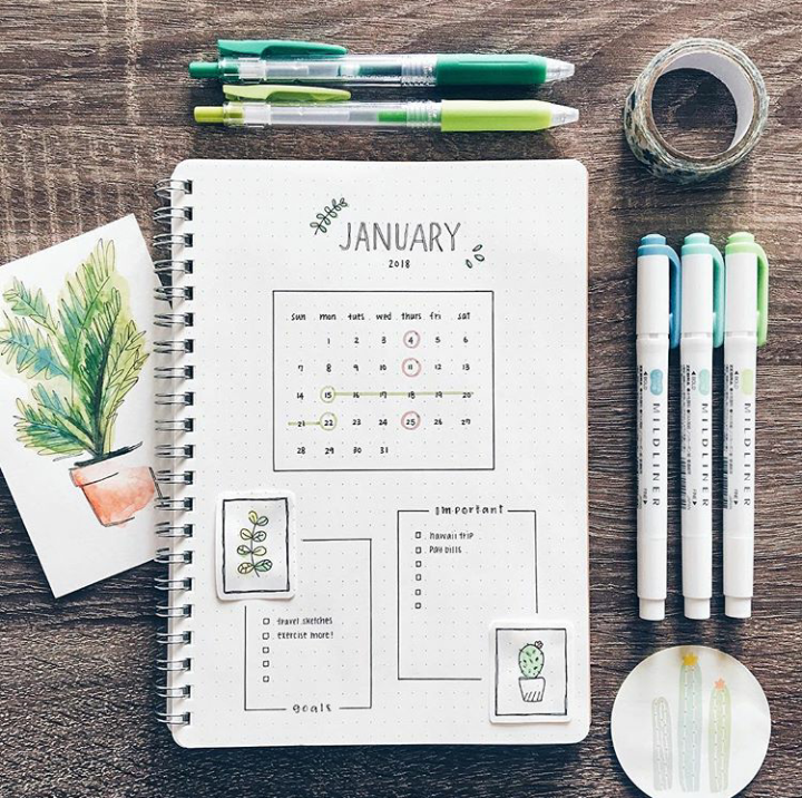 Bullet Journal Spread Hack