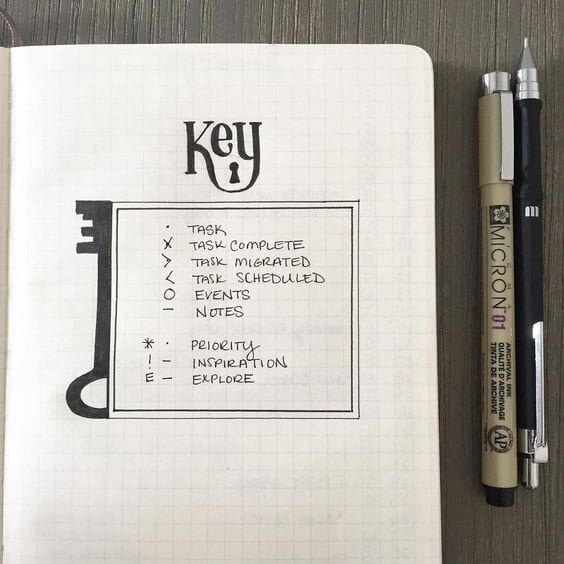 Small and concise bullet journal key