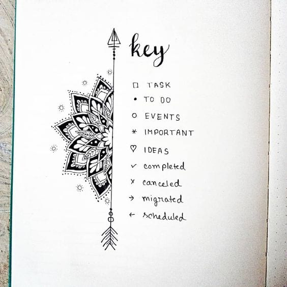 Simple bullet journal key with symbols and some black and white artwork