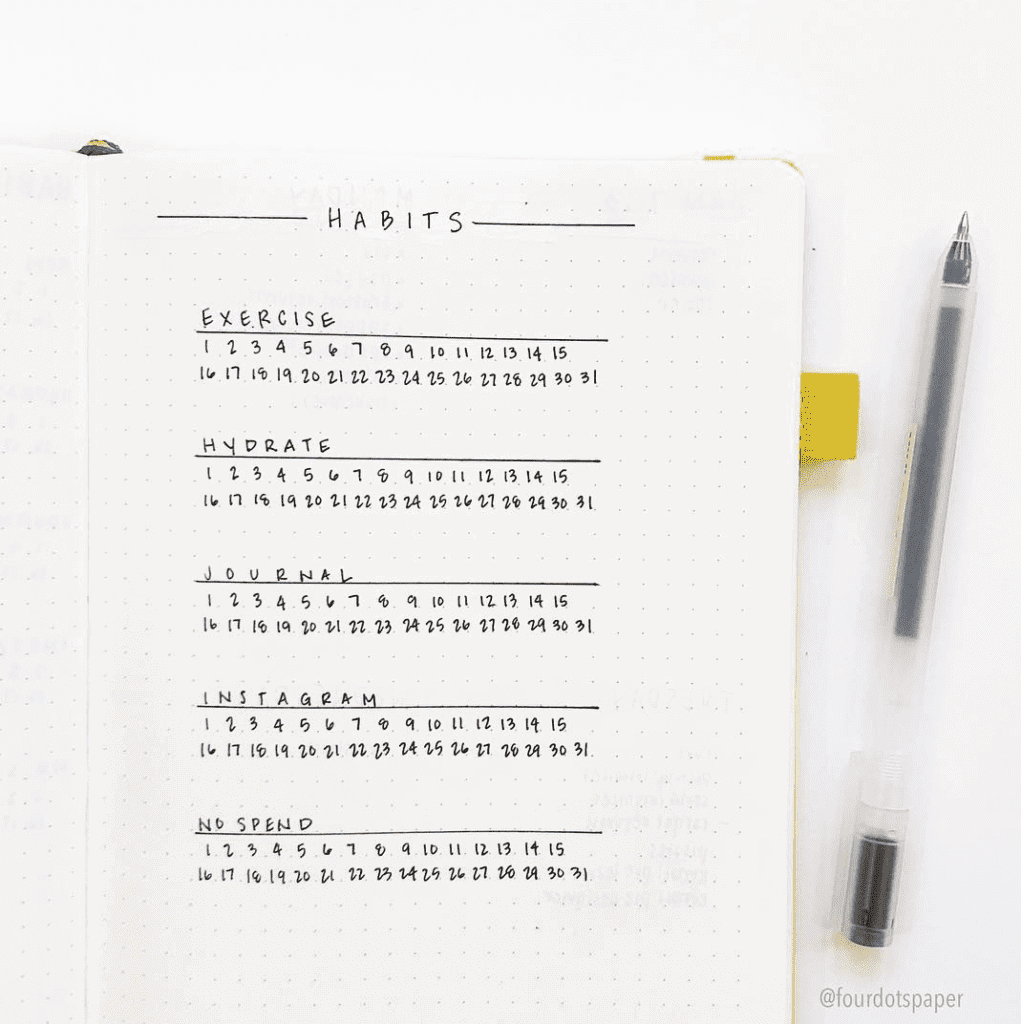 minimalist bullet journal habit tracker idea