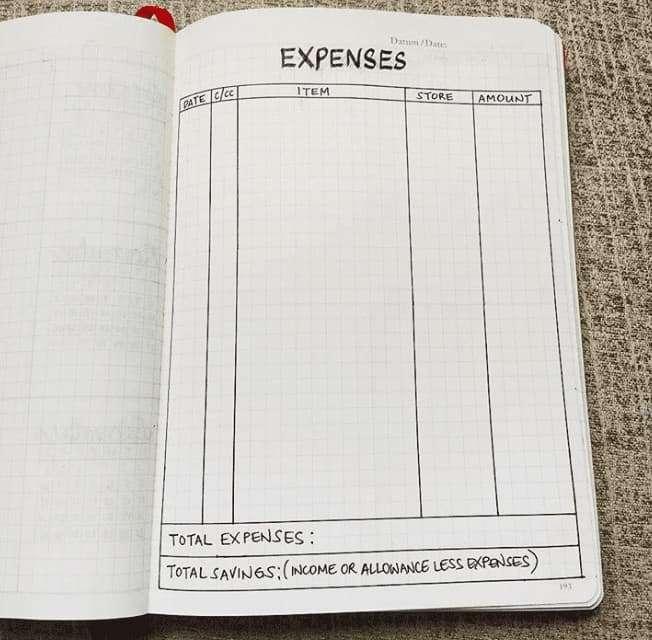 Black and White Minimalist Expenses Tracker for Bullet Journal