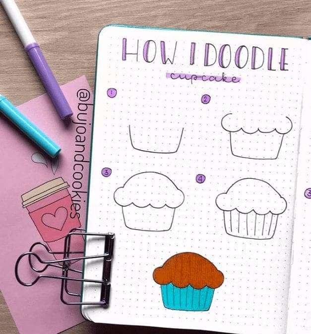 easy bullet journal food doodles how I doodle a cupcake