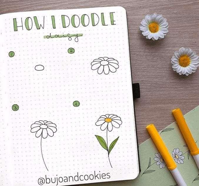 Easy Bullet Journal Doodles for flowers