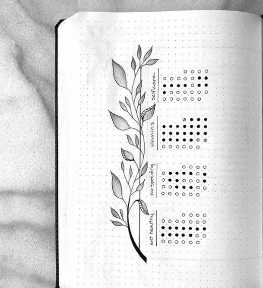 simple habit tracker spread bullet journal