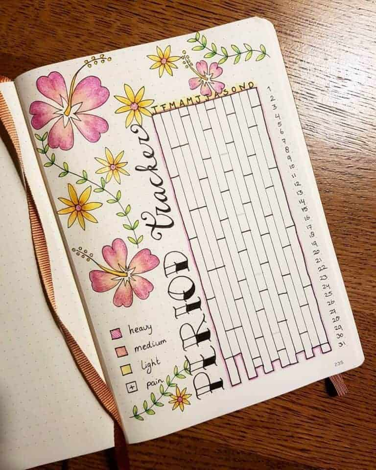 flower doodles on period tracker bullet journal
