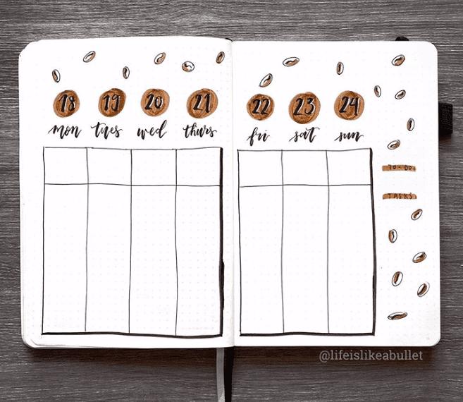 Coffee bean weekly spread