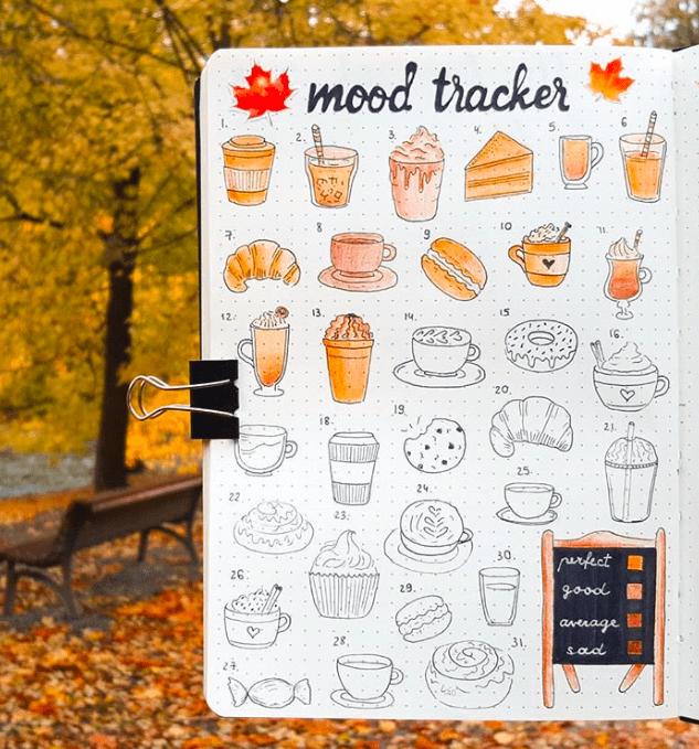 coffee themed mood tracker