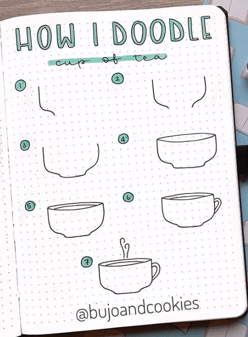 Doodle a cup of tea spread