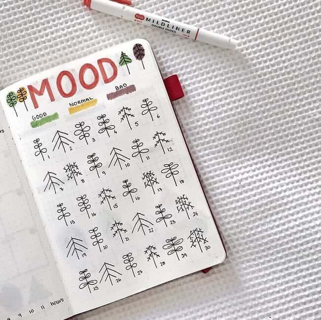 November Bujo Mood Tracker